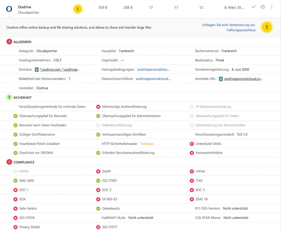 der Shreenshot zeigt die Auswertung von Cloud App Discovery anhand eines Beispiels Oodrive und die damit verbunden Informationen