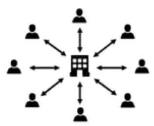 Microsoft Kaizala Public Groups